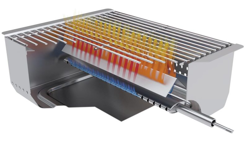 How grills cook food